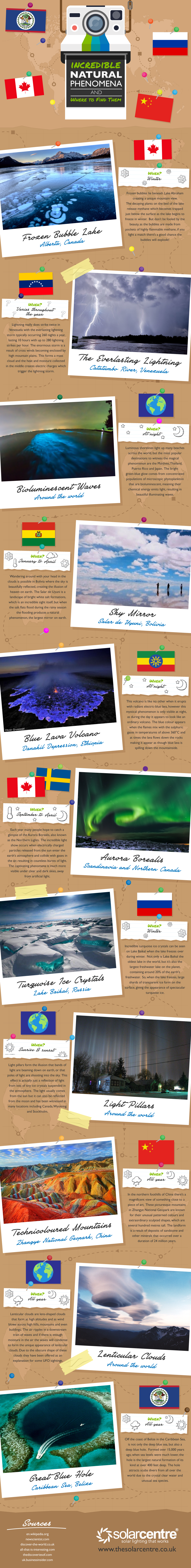 Nature Lovers' Bucket List: Places of Incredible Natural Phenomena - Infographic