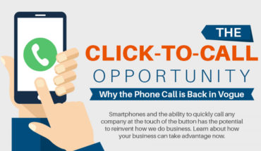 Nothing Can Replace the Power of a Phone Call: The Click-to-Call Opportunity - Infographic