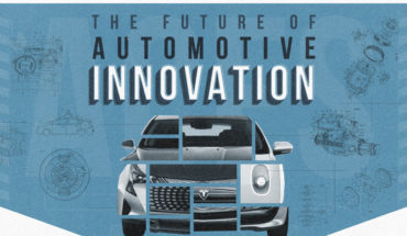 Playing the ACES Card: How Technology and Innovation Will Change the Automotive Industry - Infographic