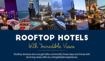 That Top-of-the-World Feeling: Rooftop Hotels with Awesome Views - Infographic