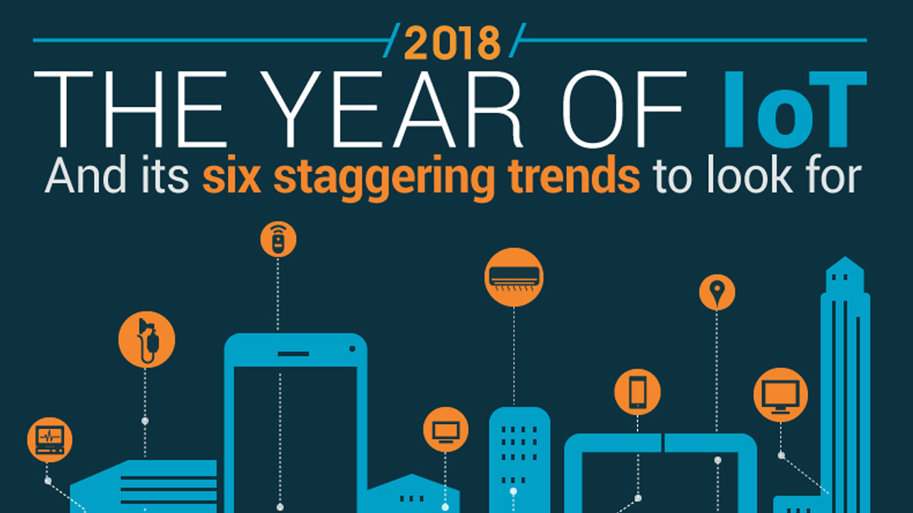 Technology Management Image: The Amazing Opportunities Of IoT: Trends To Look Out For