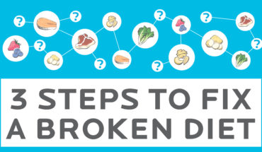 The Holistic Way to Good Health: How to Fix a Broken Diet - Infographic