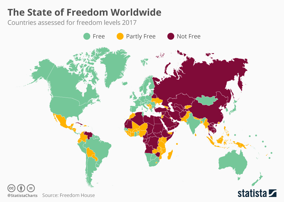 The State of Freedom: A Not-So-Happy Map of the World - Infographic
