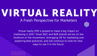 Virtual Reality: The Marketers' New Power-Tool - Infographic