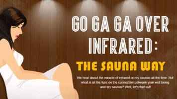 Why Everyone's Going Ga-Ga Over Infrared Saunas: 10 Amazing Benefits - Infographic