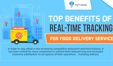 Why Real-Time Tracking for Food Delivery Service Makes Sound Business Sense - Infographic