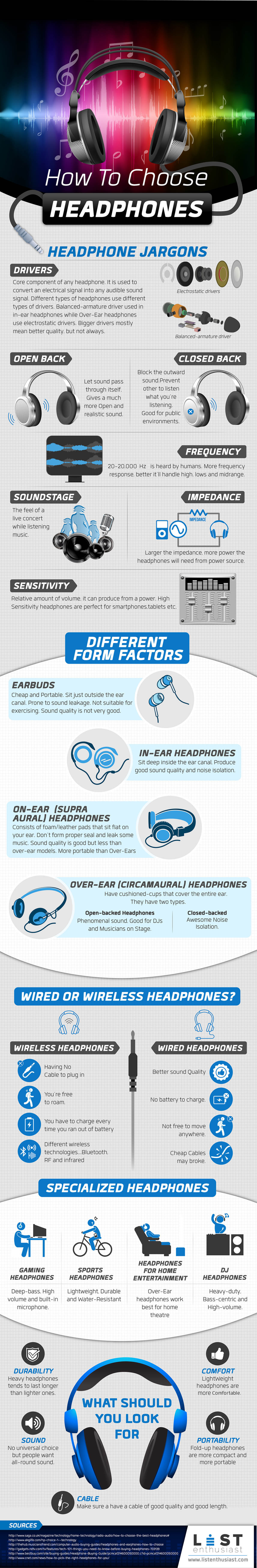 Your Perfect Pair of Headphones: How to Choose - Infographic