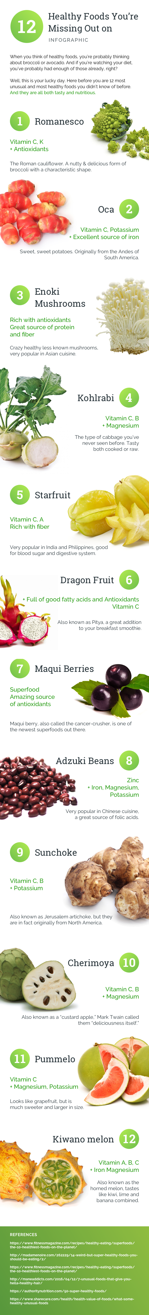 12 Healthy Foods that are Novel, Exciting and Downright Delicious! - Infographic