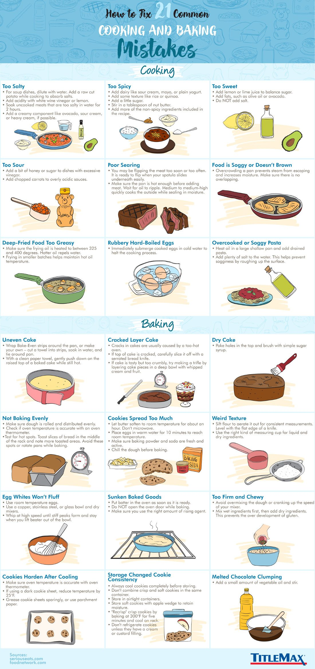 21 Common Cooking and Baking Mistakes – 21 Great Solutions! - Infographic