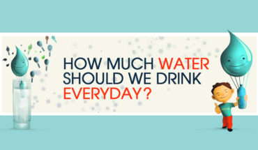 Are You Getting Your Daily Fix of Water? - Infographic