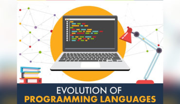 Computer Languages: Six Decades of Evolution - Infographic