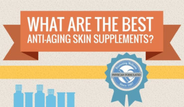 Elixirs of Youth: The Best Anti-Aging Supplements - Infographic