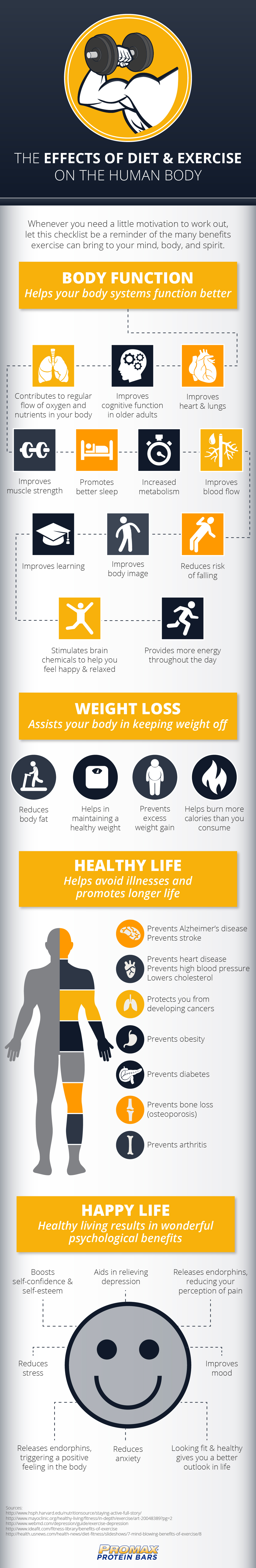 How Diet & Exercise and a Happy & Healthy Life Go Hand-in-Hand - Infographic