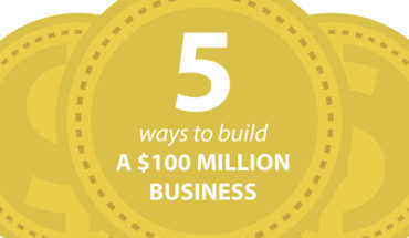 How to Build a $100 Million Business - Infographic