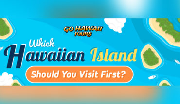 Planning Your Holiday in the Hawaiian Islands - Infographic