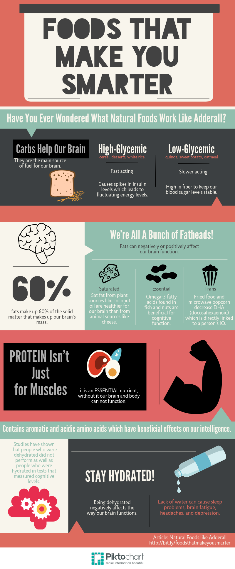 Smart Foods for Smart Brains - Infographic