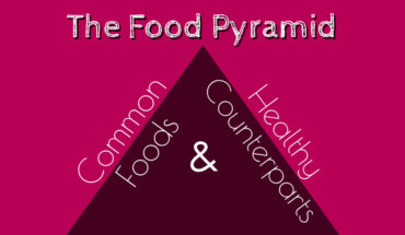 The Modern Food Pyramid: How to Choose Between Contemporary Food Options - Infographic