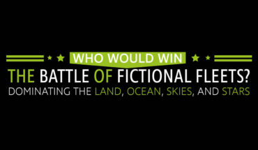 The War of the Fleets: Which Fictional Fleet Wins the Battle? - Infographic