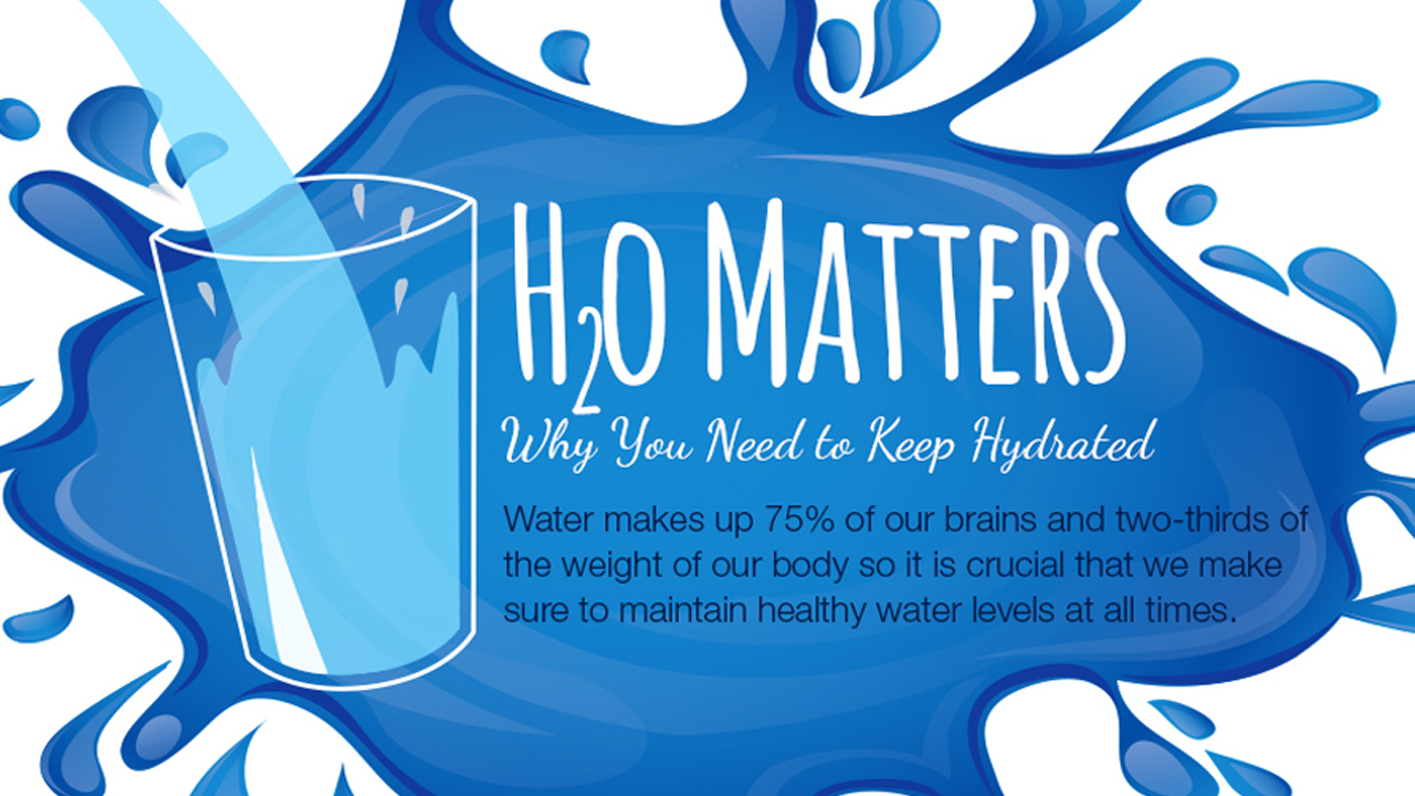 Water Is Life Why It S Imperative To Stay Hydrated