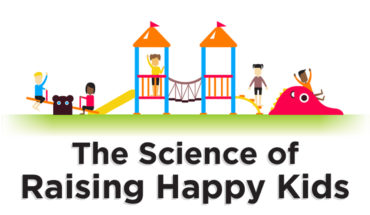 Why the Art of Parenting = the Science of Raising Happy Kids - Infographic