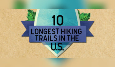 Hit the Long Road: 10 Longest Hiking Trails in USA - Infographic