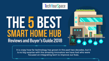 Home Smart Home: The 5 Best Smart Home Hubs - Infographic