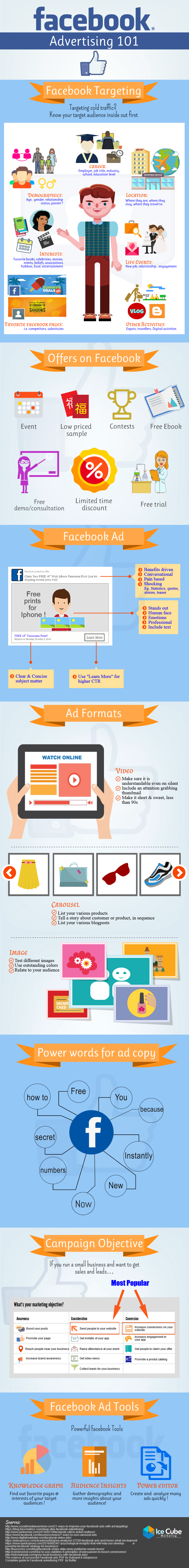 How to Create Stand-Out-In-The-Crowd Facebook Advertising - Infographic
