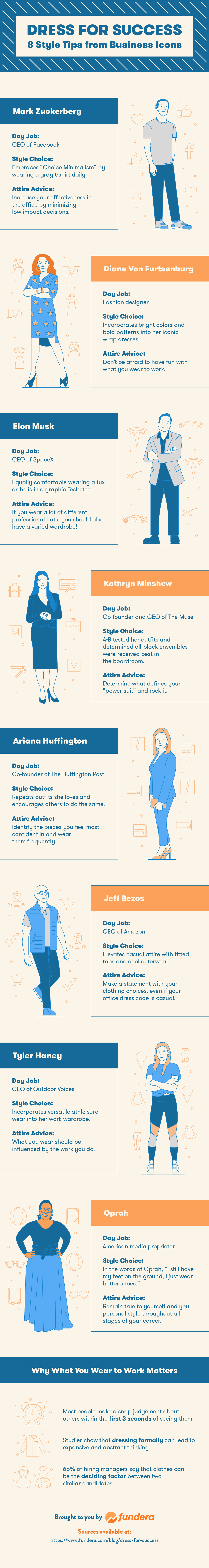 How to Make Your Professional Attire Speak: Tips from Famous Business Icons - Infographic