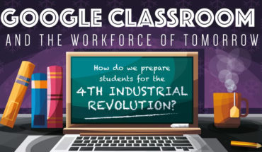 How to Prepare Students of Today for the Workforce of Tomorrow - Infographic