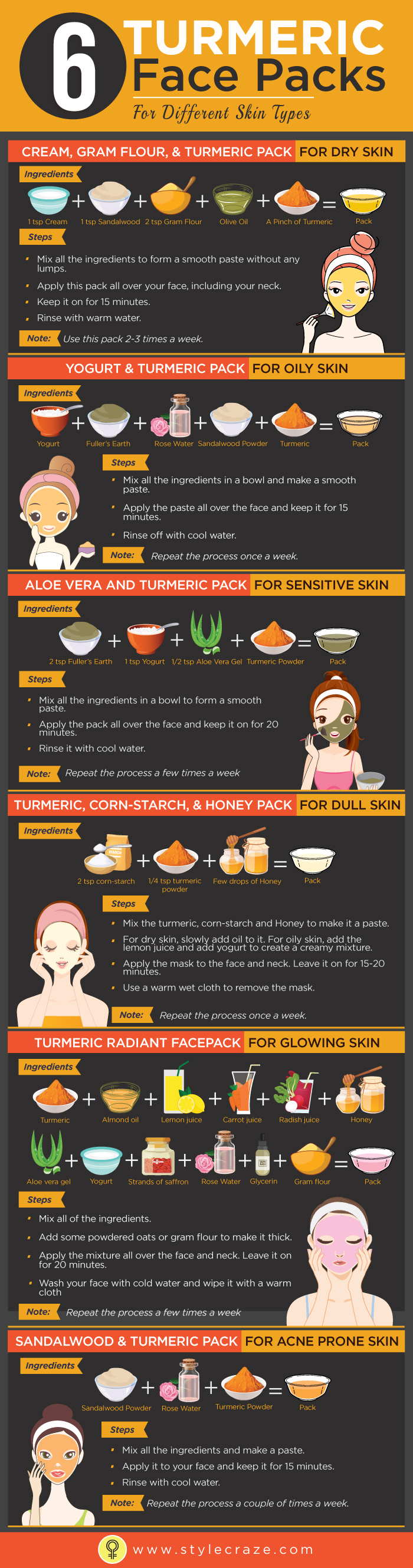 How to Purify and Cleanse Skin with Turmeric Face Packs - Infographic