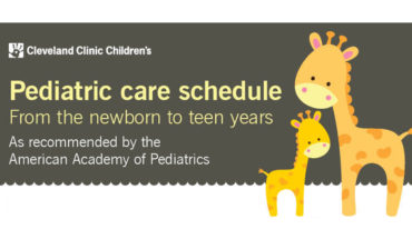 Immunization Schedule from Newborn to Teen Years - Infographic