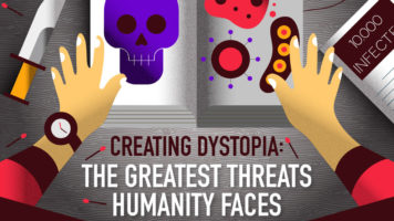 Into a Dystopian Future: The Calamitous Impact of Man-Made Threats - Infographic