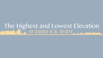 Journeys of Discovery: Highest and Lowest Elevation of Each US State - Infographic