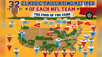 Perfect Tailgaters: 16 Delicious Finger-Food Recipes that Represent the Spirit of NFL Teams - Infographic