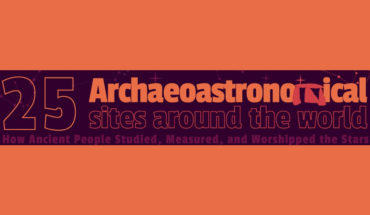 Sites Around The World Used For Archaeoastronomy - Infographic