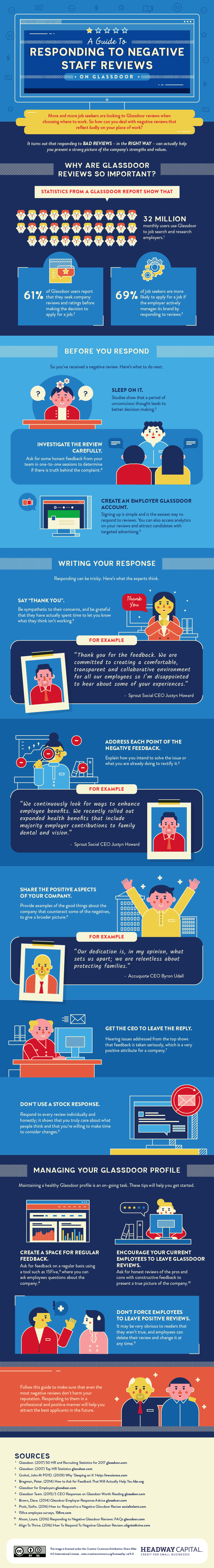 Strategies to Tackle Negative Staff Reviews on Glassdoor - Infographic