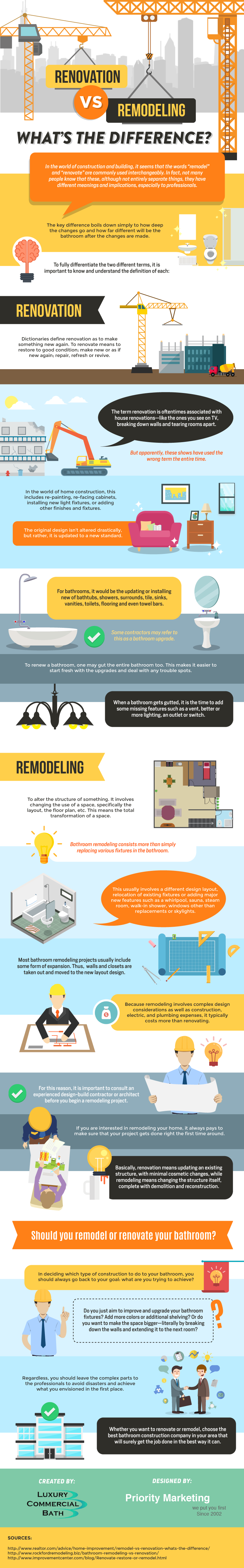 The Difference Between 'Renovation' and 'Remodeling' - Infographic