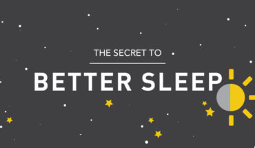The Importance of Good Sleep and How to Ensure It - Infographic