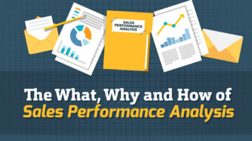 The What, Why and How of Sales Performance Analysis - Infographic