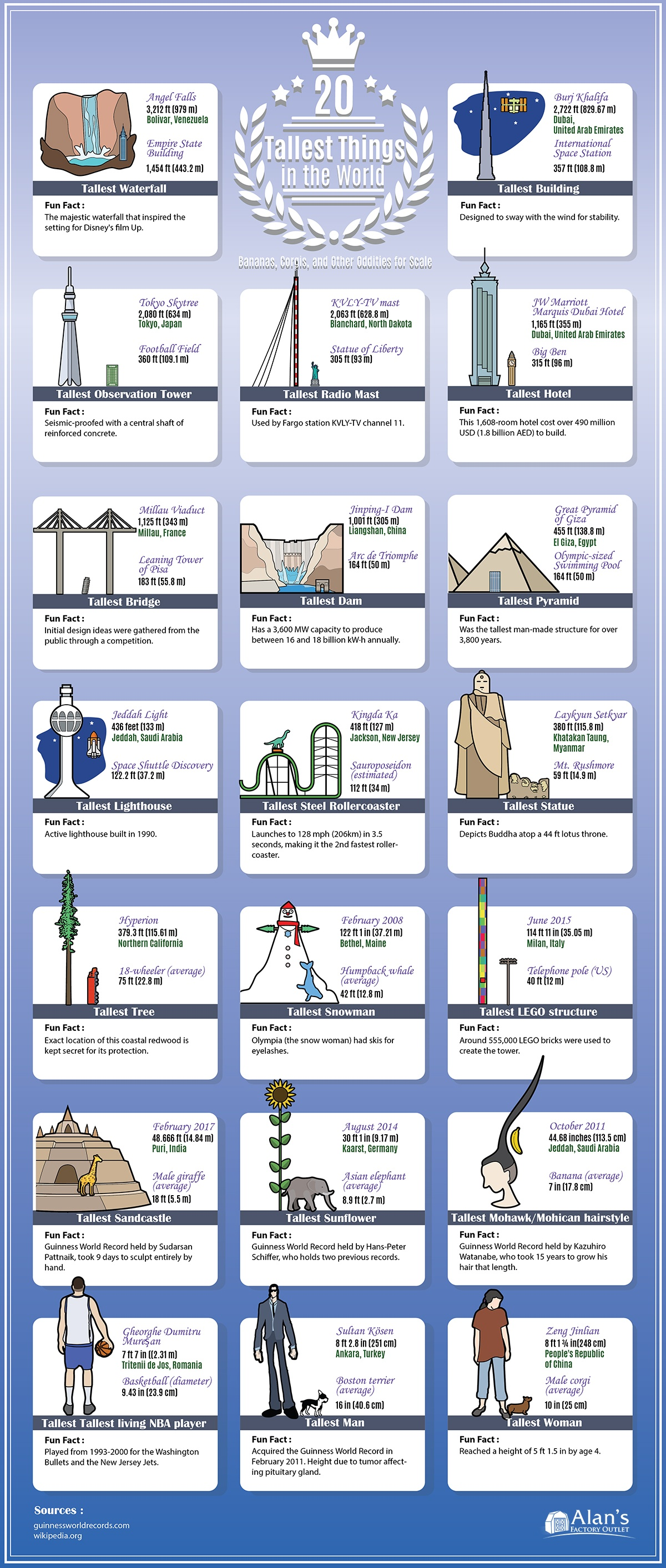 The World's Tallest Possessions - Infographic