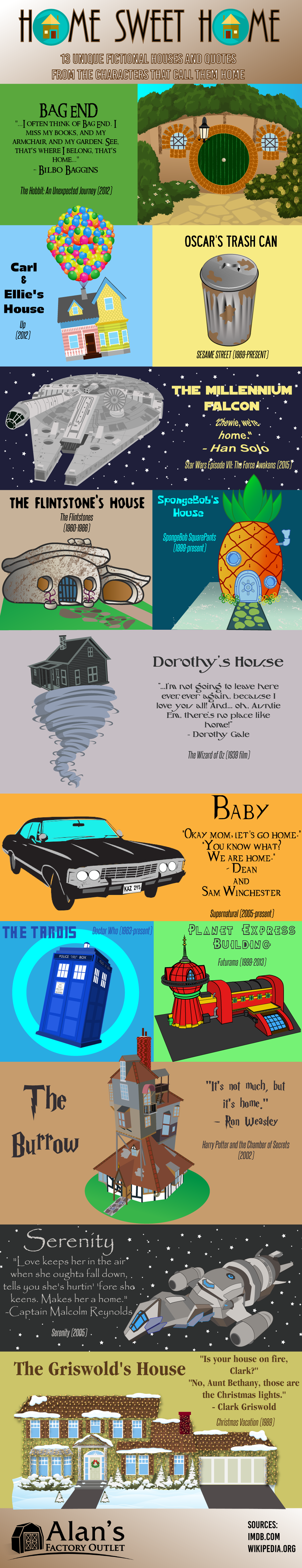 There's No Place Like Home: 13 Imaginary Homes from Fiction and Quotes of Their Famous Residents - Infographic