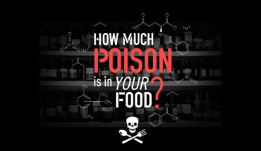 There's Poison in Your Food! - Infographic