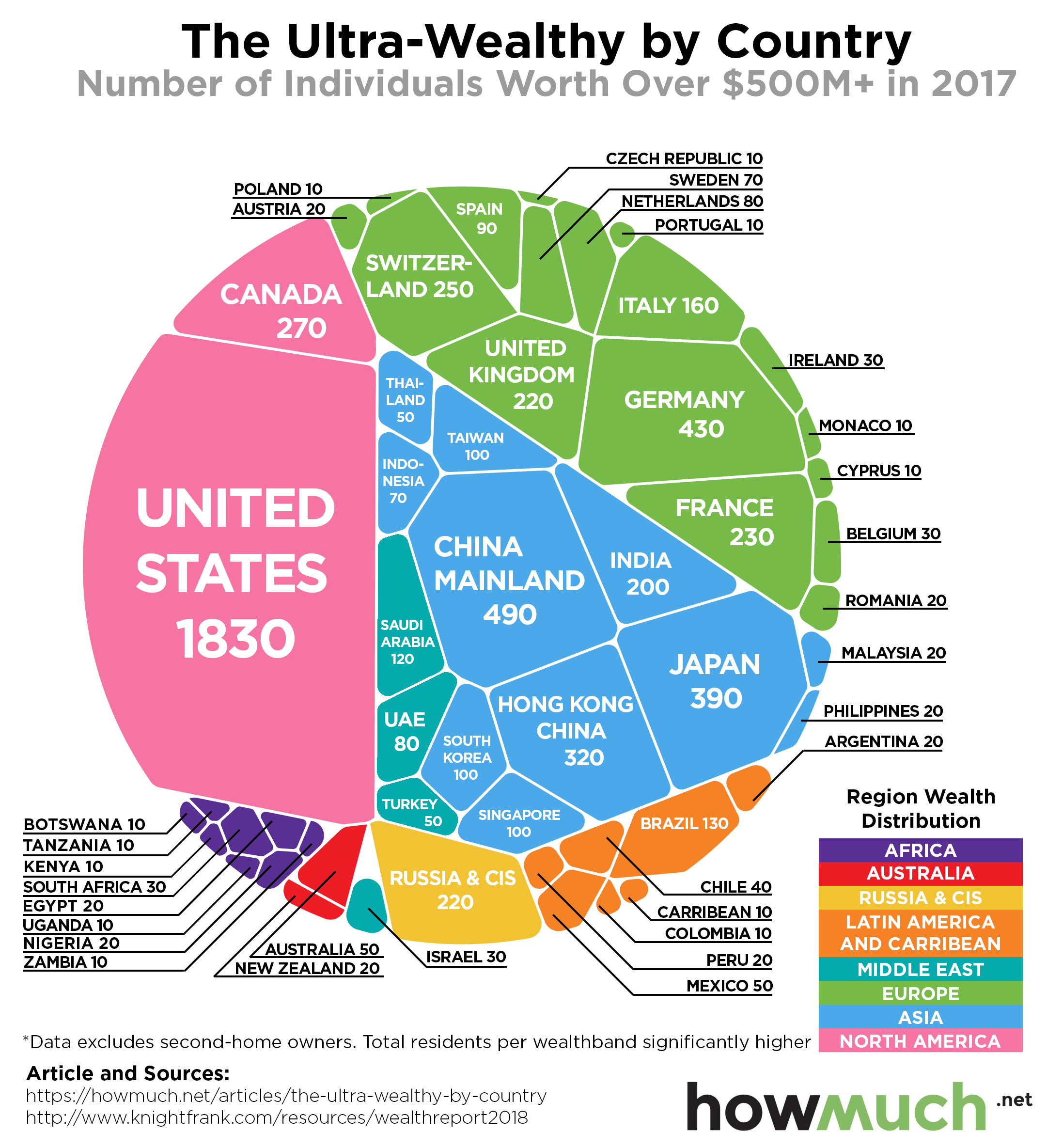 Ultra-Wealthy Map of the World - Infographic