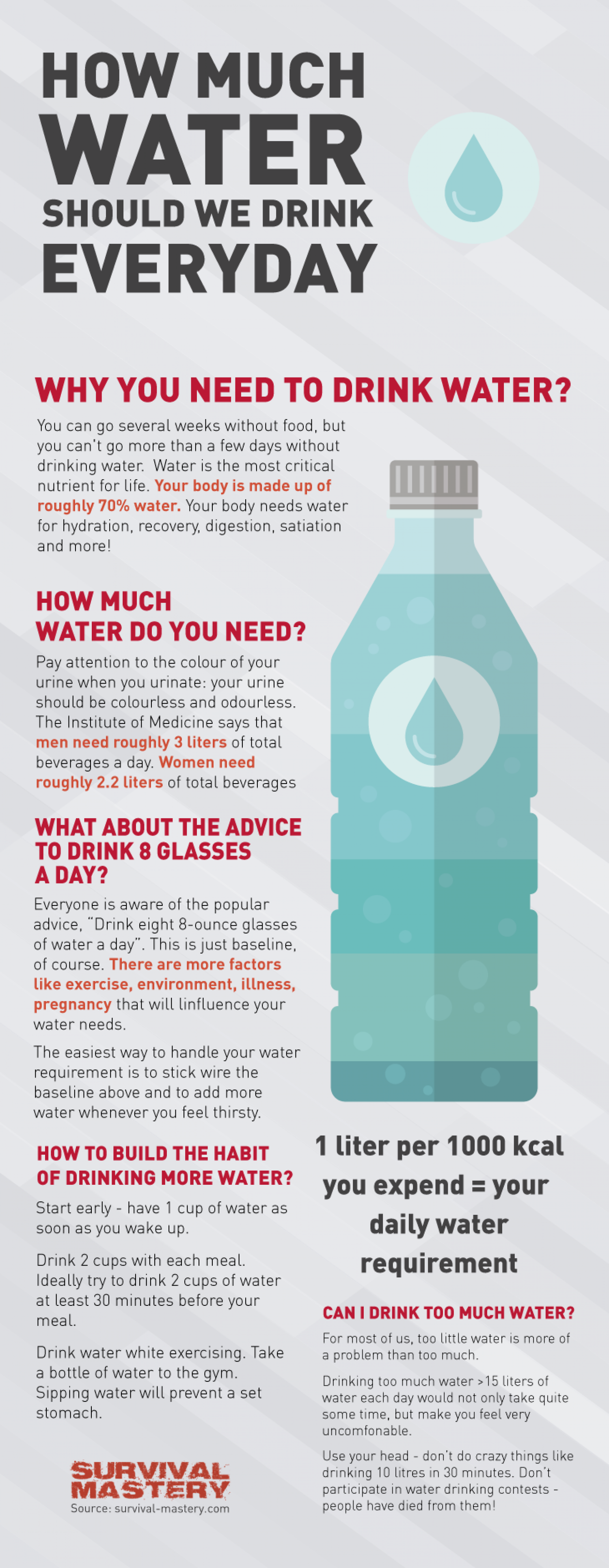 Want to Live Healthy? Develop a Water Drinking Habit! - Infographic