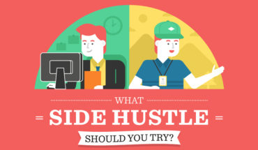 What's Your 'Side Hustle'? 5 Great Ways to Earn Some Extra Cash - Infographic