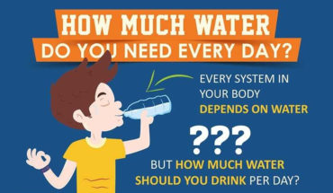 Your Water Drinking Habit: The True Facts - Infographic
