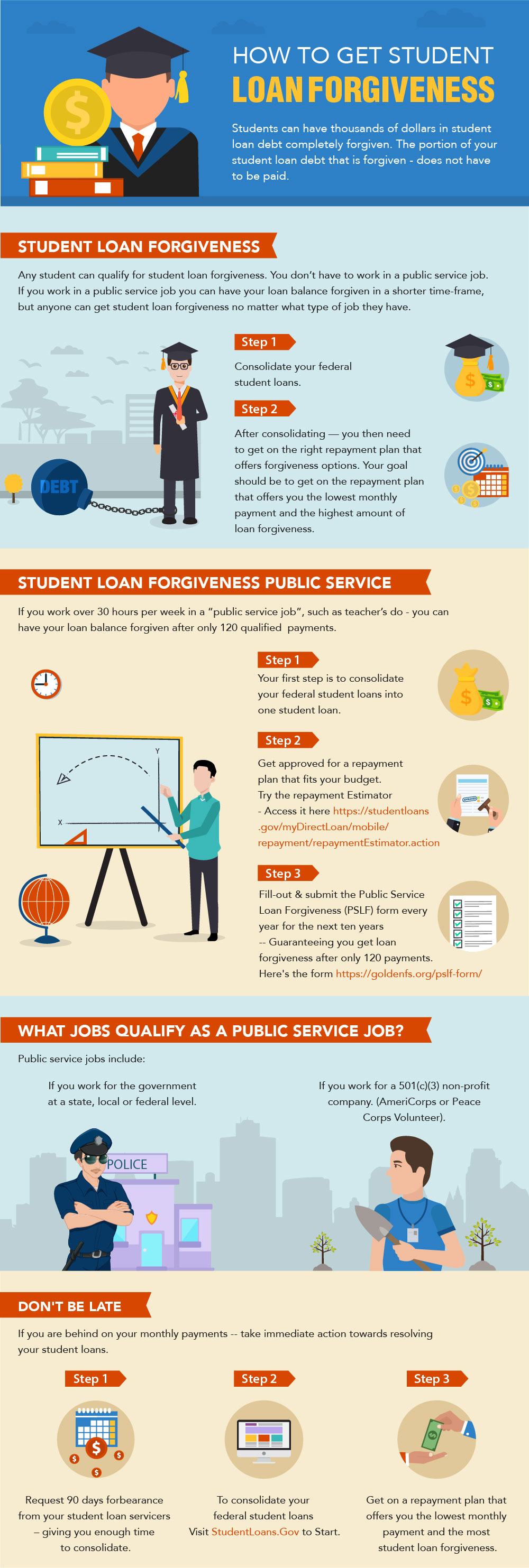 16 Easy Steps to Getting Your Student Loan Forgiven! - Infographic