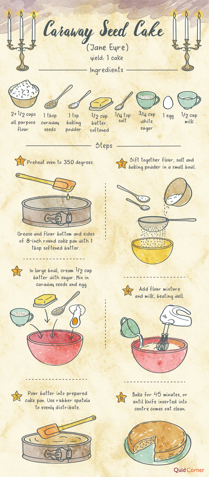 7 Definitive Children's Books, 7 Definitive Recipes and How to Cook Them - Infographic