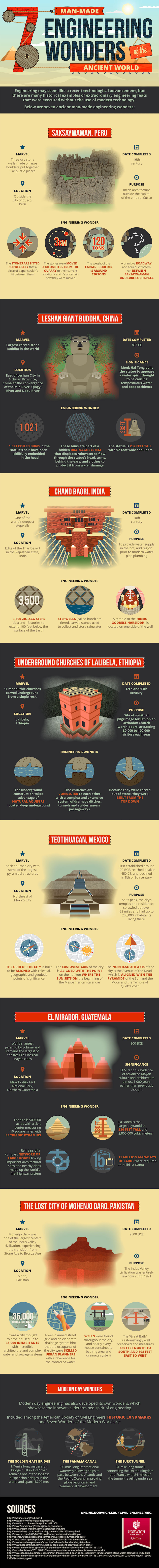 7 Timeless Engineering Structures of the Ancient World - Infographic