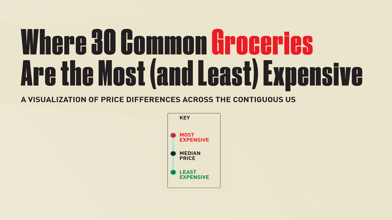 Are Your Grocery Prices Fair Price Comparison Chart Of 30 Common Groceries Infographic